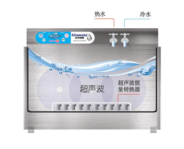 超声波清洗机原理-北本电器